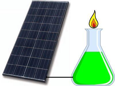 Földgáz termelés napelemmel