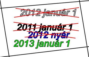 METÁR dátum módosítás